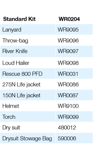 Water_Rescue_KitBag_Technical_Data_-_EN.jpg